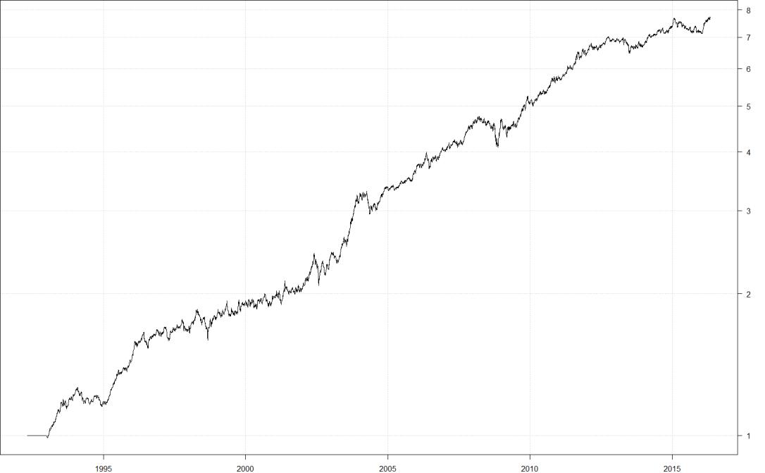 PP.Graph