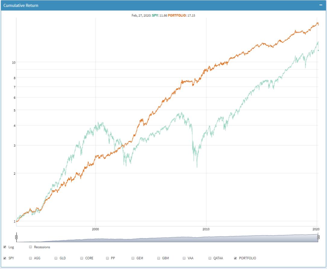 20200301-equity-vs-spy
